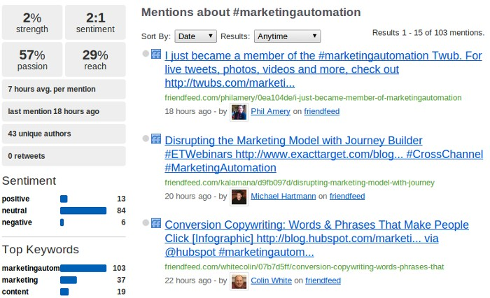 Socialmention search result